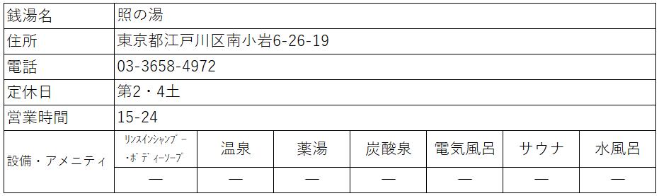 f:id:kenichirouk:20201003195539p:plain