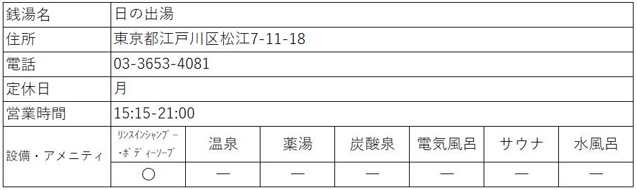 f:id:kenichirouk:20201003201140p:plain