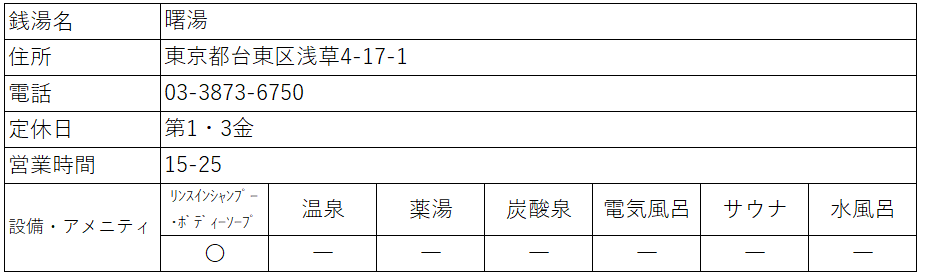 f:id:kenichirouk:20201003205827p:plain
