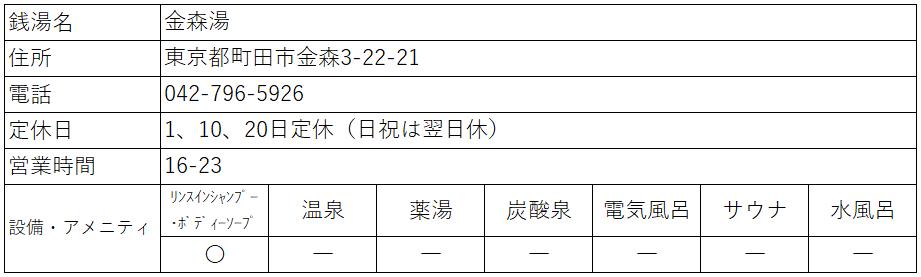 f:id:kenichirouk:20201004102221p:plain