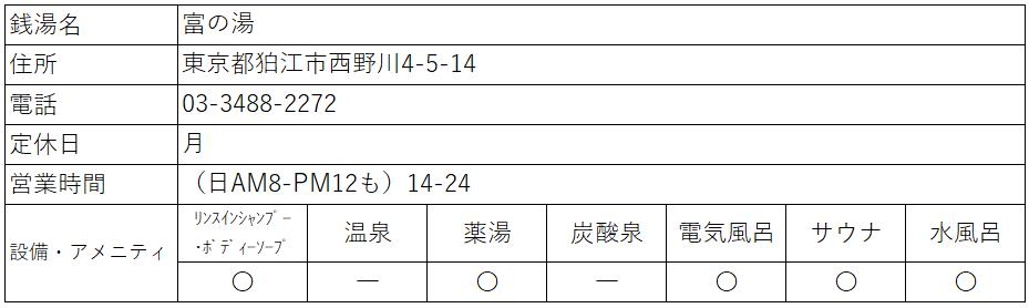 f:id:kenichirouk:20201007070156p:plain