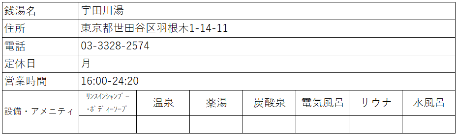 f:id:kenichirouk:20201007081325p:plain