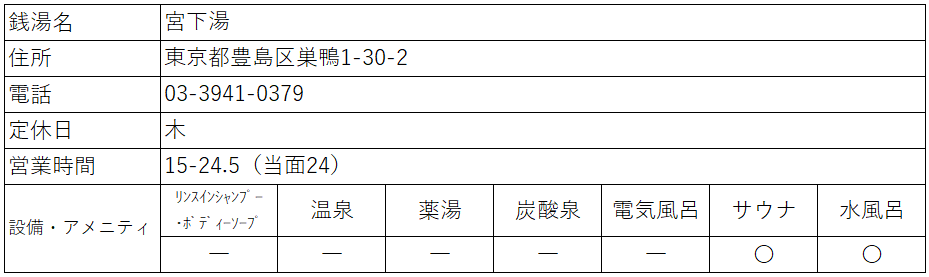 f:id:kenichirouk:20201007110433p:plain