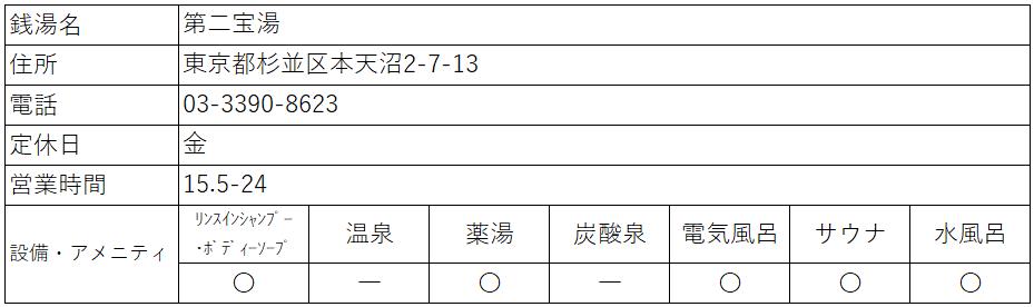 f:id:kenichirouk:20201011125458p:plain