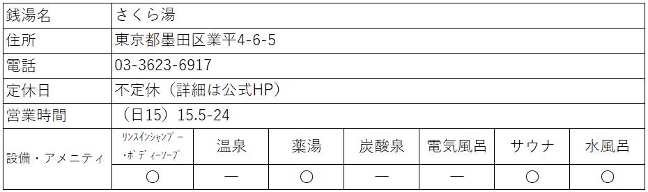 f:id:kenichirouk:20201016071153p:plain