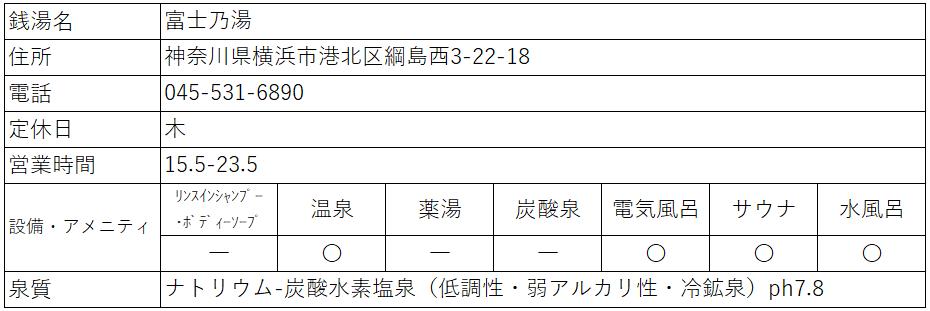 f:id:kenichirouk:20201018101342p:plain