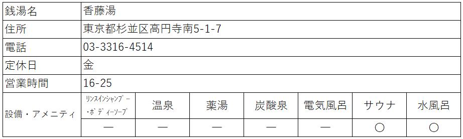 f:id:kenichirouk:20201019104956p:plain