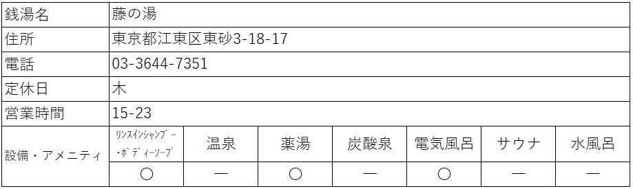 f:id:kenichirouk:20201021131433p:plain