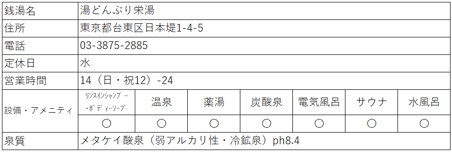 f:id:kenichirouk:20201022095218p:plain
