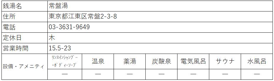 f:id:kenichirouk:20201022104109p:plain