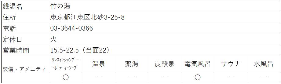 f:id:kenichirouk:20201024102343p:plain