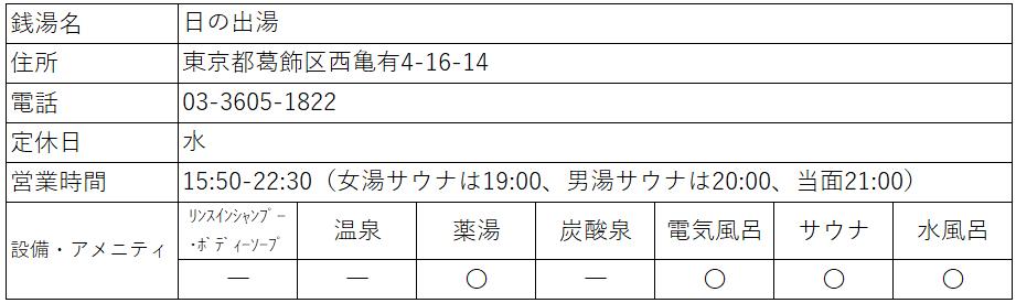 f:id:kenichirouk:20201024102824p:plain