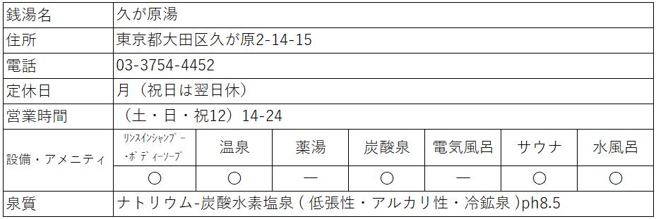 f:id:kenichirouk:20201025065114p:plain