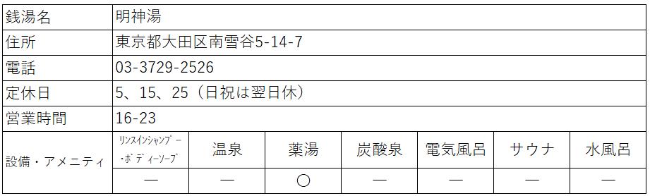 f:id:kenichirouk:20201025095845p:plain