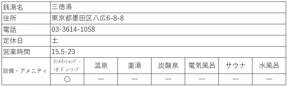 f:id:kenichirouk:20201025131147p:plain