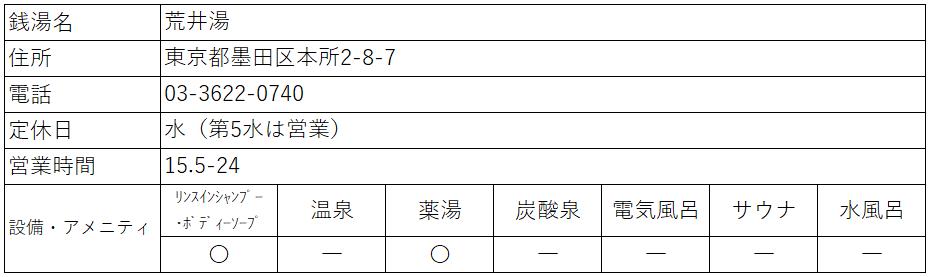 f:id:kenichirouk:20201025133031p:plain