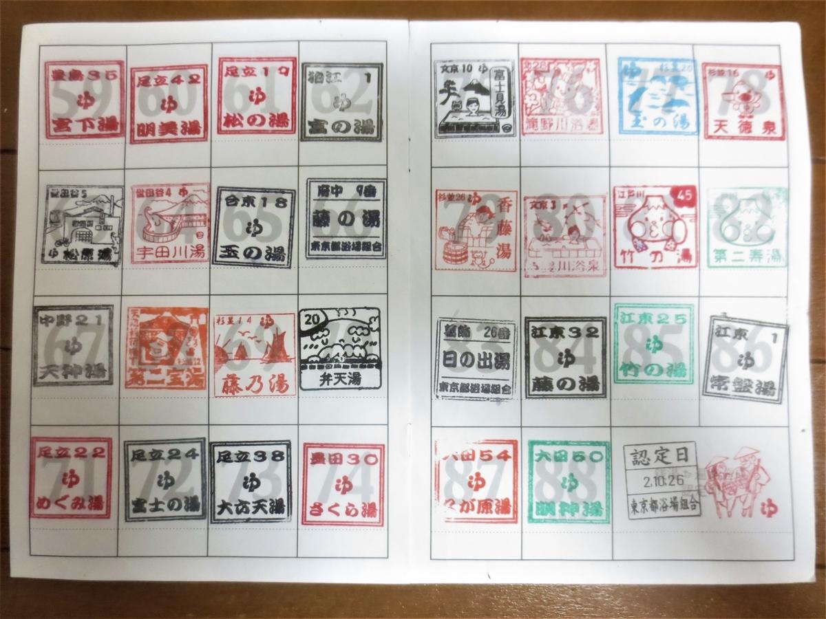 f:id:kenichirouk:20201026220651j:plain