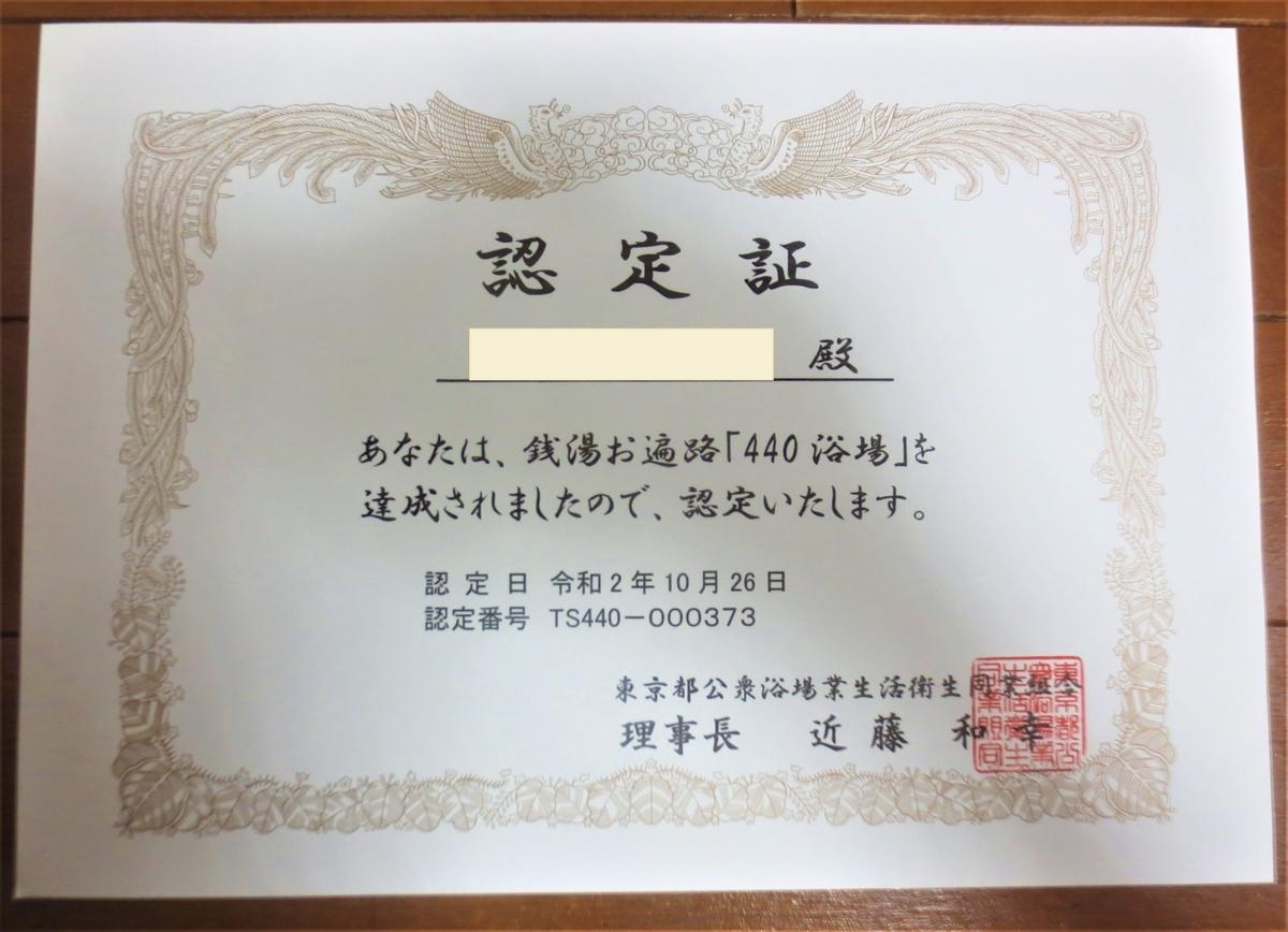 f:id:kenichirouk:20201026222704j:plain