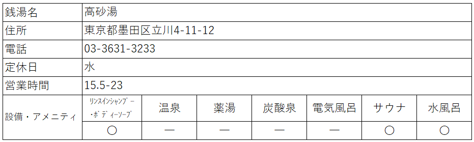 f:id:kenichirouk:20201027001149p:plain