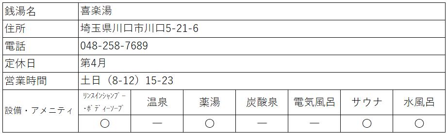 f:id:kenichirouk:20201028112041p:plain