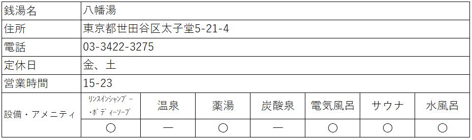 f:id:kenichirouk:20201029074305p:plain
