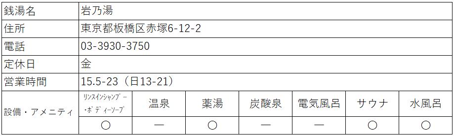f:id:kenichirouk:20201101074751p:plain