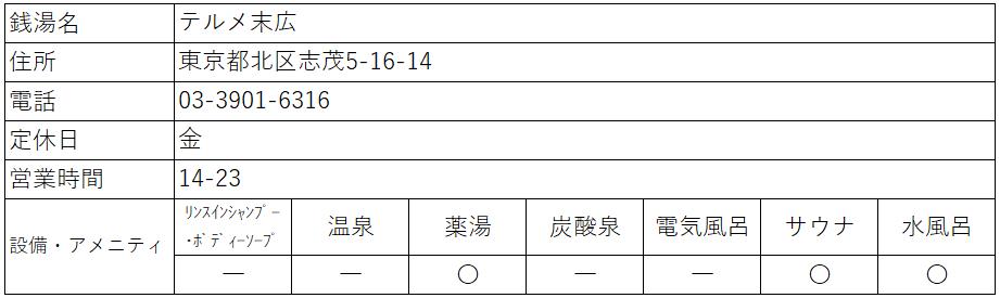 f:id:kenichirouk:20201101084731p:plain