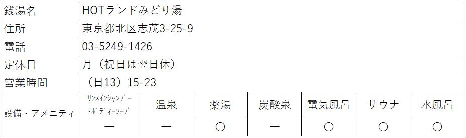 f:id:kenichirouk:20201101090149p:plain