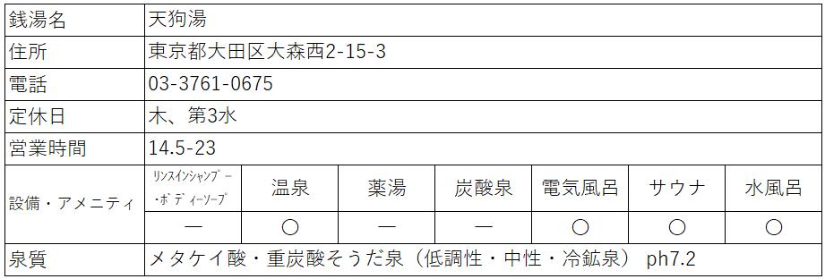 f:id:kenichirouk:20201103074438p:plain