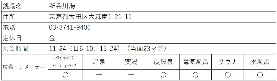 f:id:kenichirouk:20201103083208p:plain