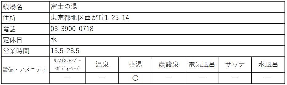 f:id:kenichirouk:20201104092721p:plain