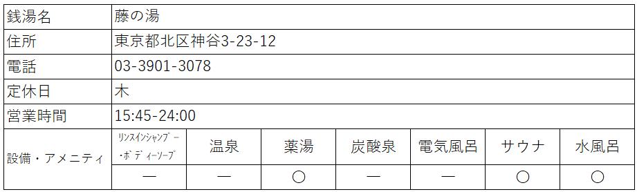 f:id:kenichirouk:20201104102629p:plain