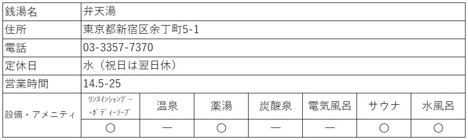 f:id:kenichirouk:20201108201001p:plain