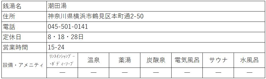 f:id:kenichirouk:20201110093204p:plain
