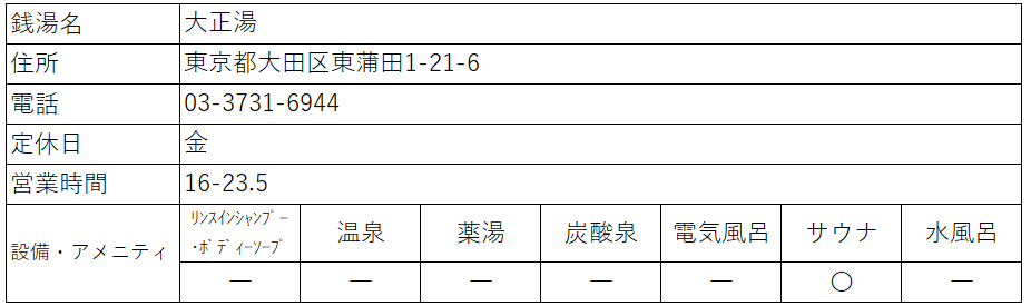 f:id:kenichirouk:20201111104350p:plain