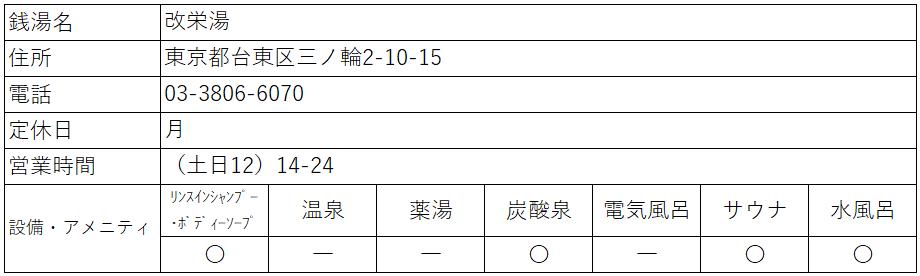 f:id:kenichirouk:20201113062129p:plain