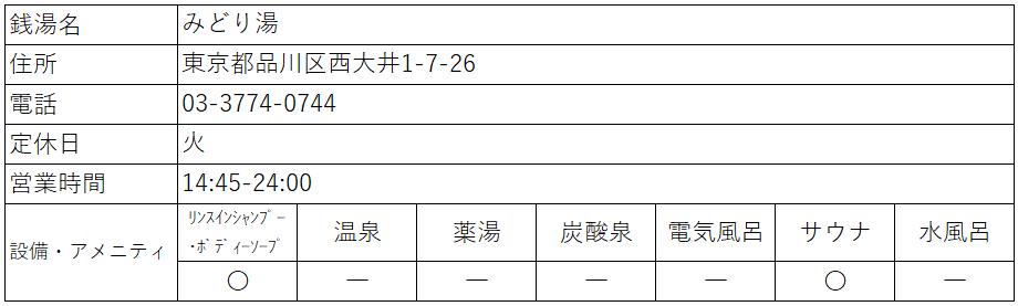 f:id:kenichirouk:20201114222009p:plain