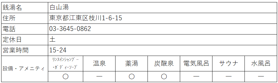 f:id:kenichirouk:20201115092042p:plain
