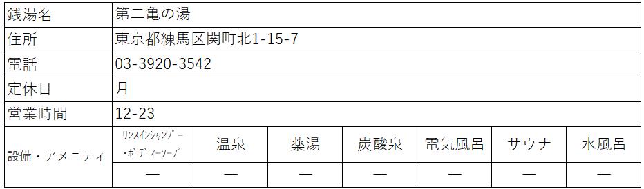 f:id:kenichirouk:20201115115356p:plain
