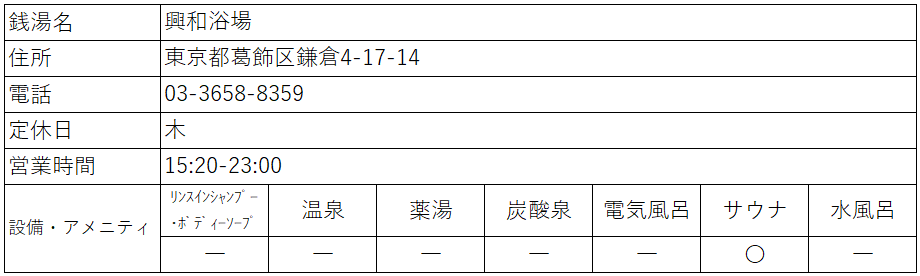 f:id:kenichirouk:20201116215514p:plain