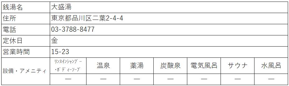 f:id:kenichirouk:20201116215826p:plain