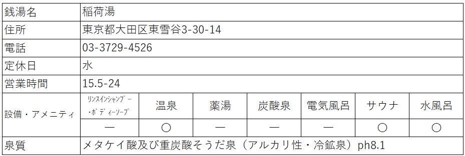 f:id:kenichirouk:20201118103224p:plain