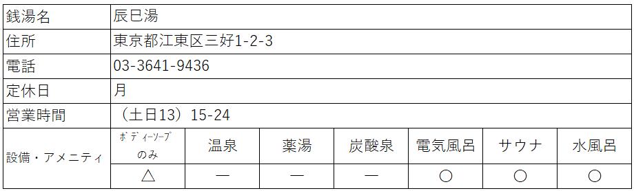 f:id:kenichirouk:20201119095138p:plain