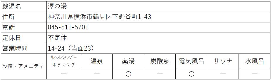 f:id:kenichirouk:20201120081057p:plain