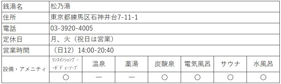 f:id:kenichirouk:20201121101954p:plain