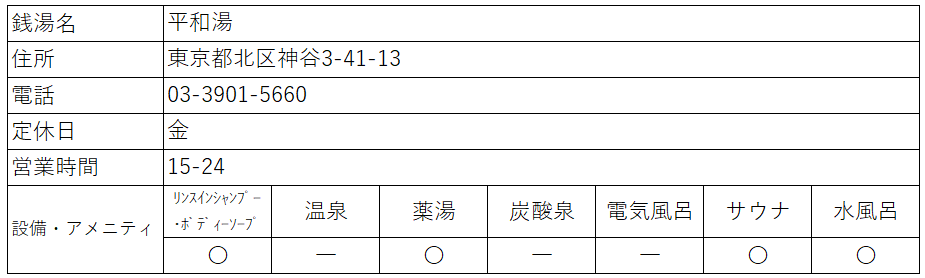 f:id:kenichirouk:20201122081725p:plain