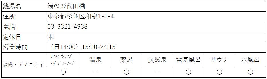 f:id:kenichirouk:20201123081711p:plain