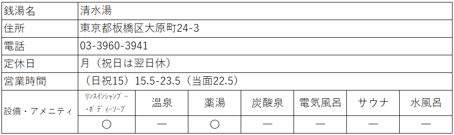 f:id:kenichirouk:20201126081911p:plain