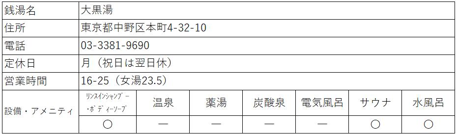 f:id:kenichirouk:20201130082857p:plain