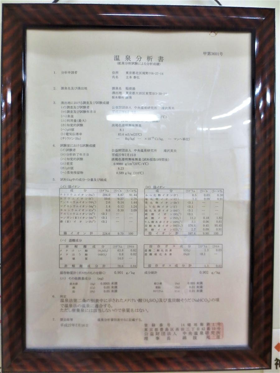 f:id:kenichirouk:20201201072851j:plain